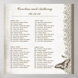 Bröllopplacering kartlägger bordsnummer och gäster affischer