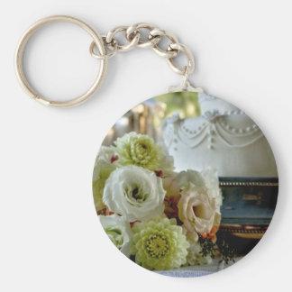 Bröllopro Rund Nyckelring