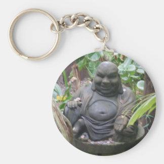 Buddha nyckelring