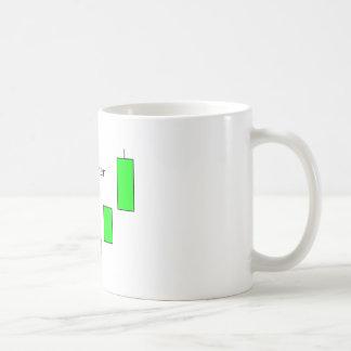Bulta Kaffemugg