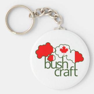 Bushcraft Kanada flagga Rund Nyckelring