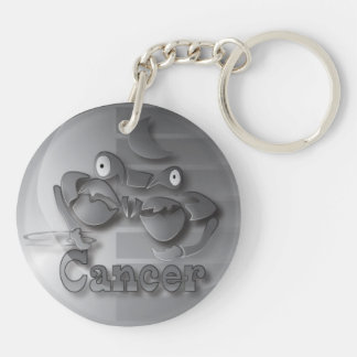 Cancer-Juni 22 till Juli 22