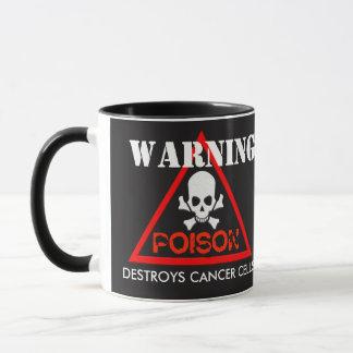 Cancercellmördare