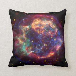 Cassiopeiakonstellation Kudde
