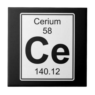 Ce - Cerium Kakelplatta