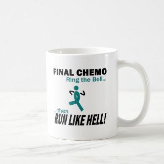 Cervical cancer för finalChemo springa mycket - Kaffemugg