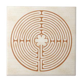 Chartres labyrint kakelplatta