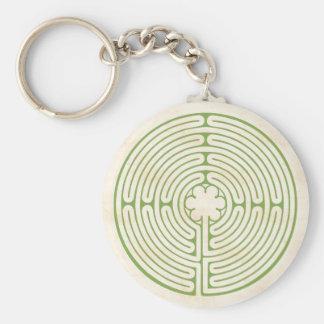 Chartres labyrintgrönt rund nyckelring