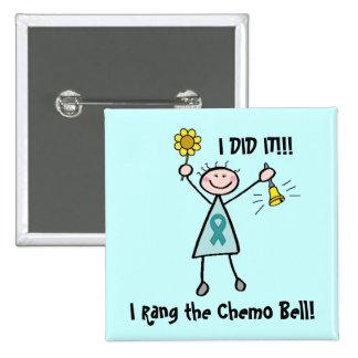 Chemo sätta en klocka på - Cervical cancer Standard Kanpp Fyrkantig 5.1 Cm