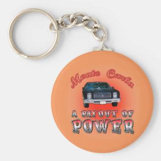 Chevy 1975 Monte - carlo. Rund Nyckelring