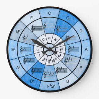 Cirkla av den eleganta designen för fifths för stor klocka