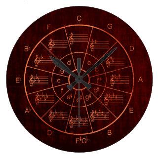 Cirkla av fifths bryner/röda färgmusiker stor klocka
