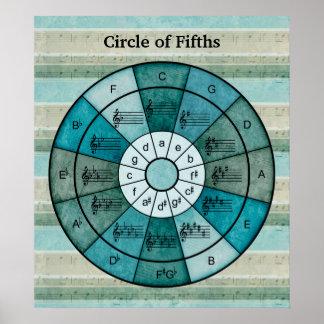 Cirkla av fifthsdesignen för musiker poster