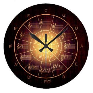 Cirkla av musiker för fifthsbruntfärg stor klocka
