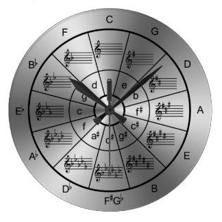 Cirkla av musiker för fifthssilverfärg stor klocka