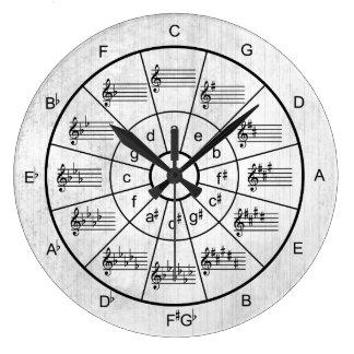 Cirkla av musiker för fifthsvitfärg stor klocka