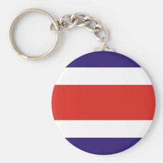 Costa Rica Rund Nyckelring