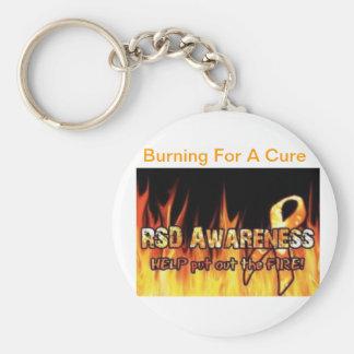 CRPS-medvetenhet Rund Nyckelring