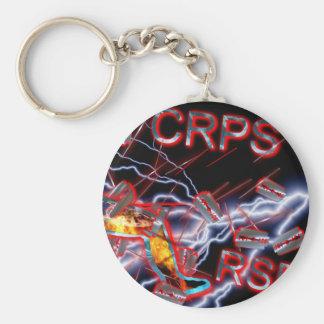 CRPS-rakblad & nålar Rund Nyckelring