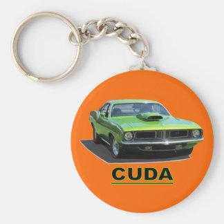 CUDA Keychain Nyckel Ring