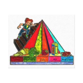 Dagligen grupperar mat pyramiden canvastryck