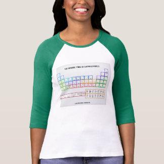 DamHalva-Sleeve PToGS T-tröja