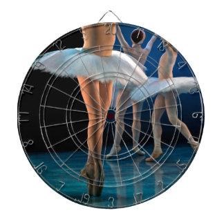 Dansbalett Piltavla