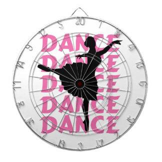 DansBallerina Piltavla