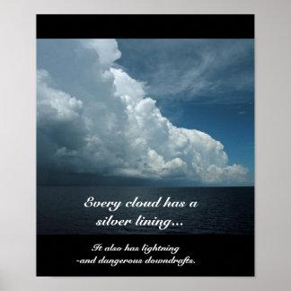 De-Motivational affisch för moln