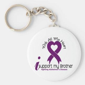 Den Alzheimers sjukdomen stöttar jag min broder Rund Nyckelring