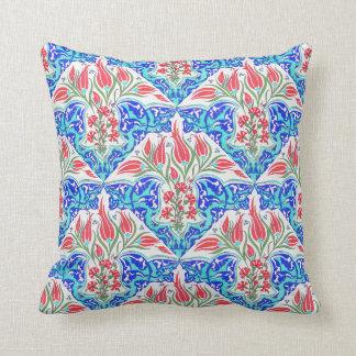 Floral Turkish Tile Design