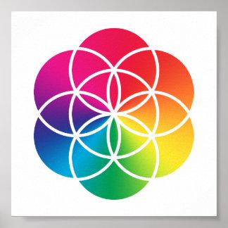 Den Chakras regnbågen kärnar ur av livsymbol Poster