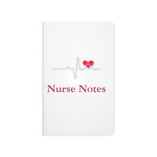 Den fick- journalsjuksköterskan noterar EKG Anteckningsbok