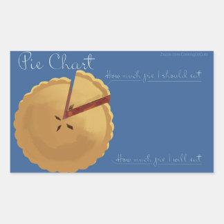Den gulliga pajen kartlägger klistermärken! rektangulärt klistermärke