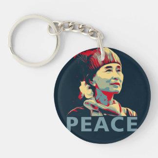 Den Kämpe-AungSan Suu Kyi personligen Keychain
