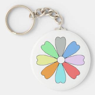 Den lyckliga blomman knäppas Keychian Rund Nyckelring