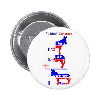 Den politiska konstanten knäppas nål