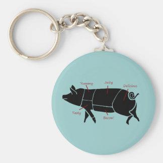 Den roliga grisslaktare kartlägger diagrammet rund nyckelring