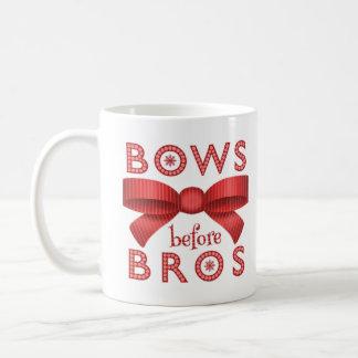 Den roliga julen bugar för gulliga Bros Kaffemugg