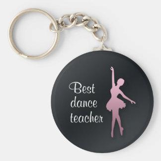 Den rosa ballerinaen på svart dans undervisar rund nyckelring