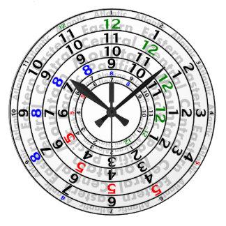 Den Time zonen tar tid på Stor Klocka