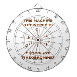 Denna maskin drivas av choklad (Theobromine) Darttavla