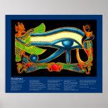 Desiderata - öga av Horus Print