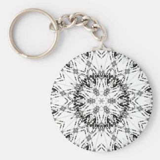 design för vitbandananågot liknande med döskallar rund nyckelring