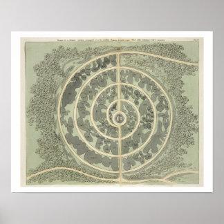 Designen för en botanisk trädgård, från 'antyder p poster
