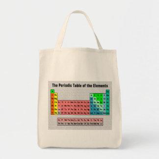 Det periodiska bord (som är enkelt med tygkasse