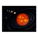 Det sol- systemet vykort