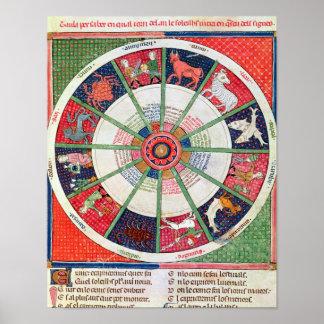 Det tolv teckenet av zodiacen och solen poster
