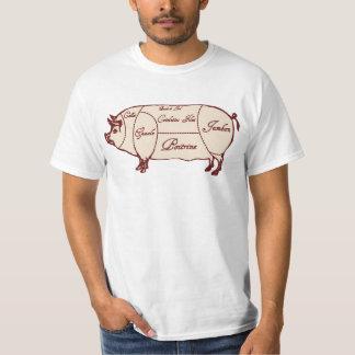 Diagrammet för snitt för griskött kartlägger tröjor