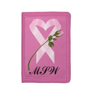 Din plånbok - cancermedvetenhet